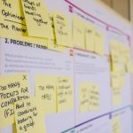 Brainstorming For Brilliant Ideas