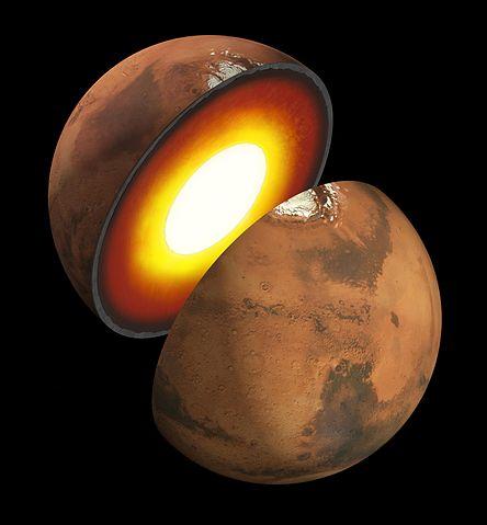 The Interior of Mars