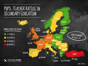 Pupil Teacher Ratios Lower Secondary School