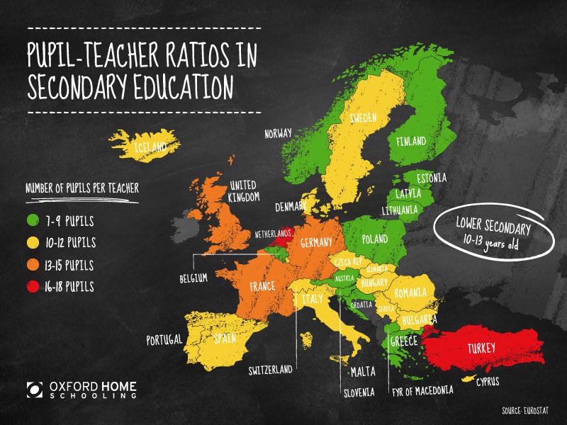 Pupil Teacher Ratios Lower Secondary School