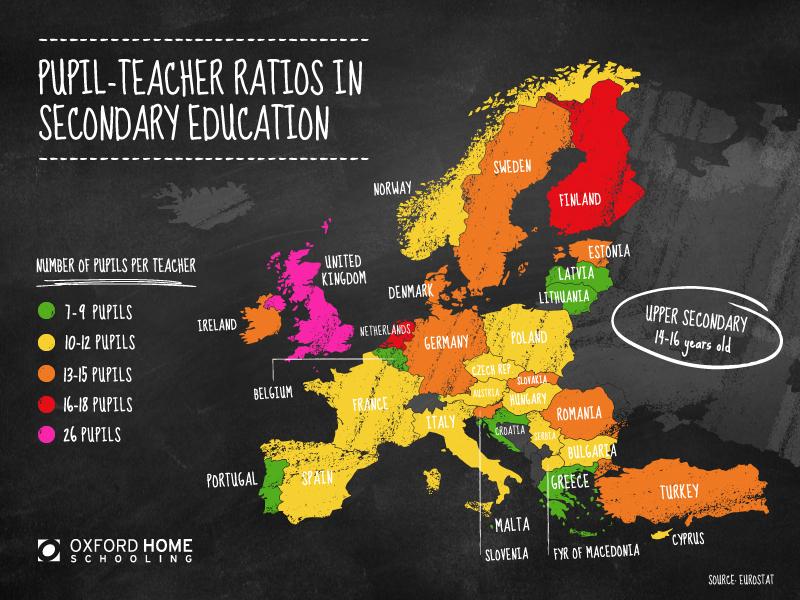 Pupil Teacher Ratios Upper Secondary School
